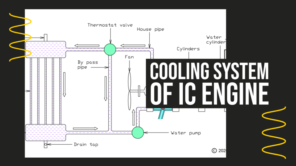 feature image of engine cooling system