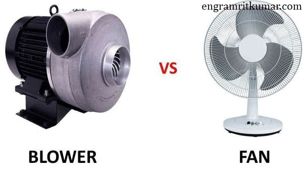 Difference Between Fan and Blower, pdf