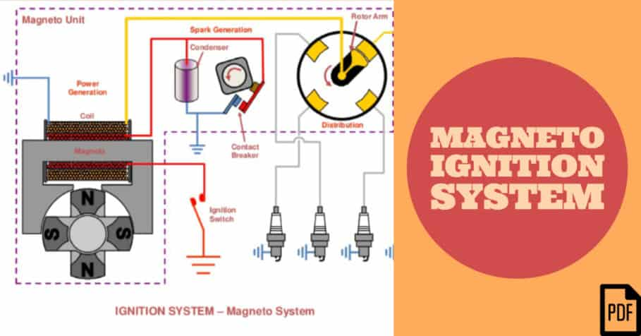 magneto ignition system feature image