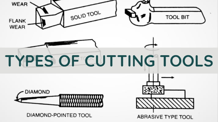 classifications of cutting tools