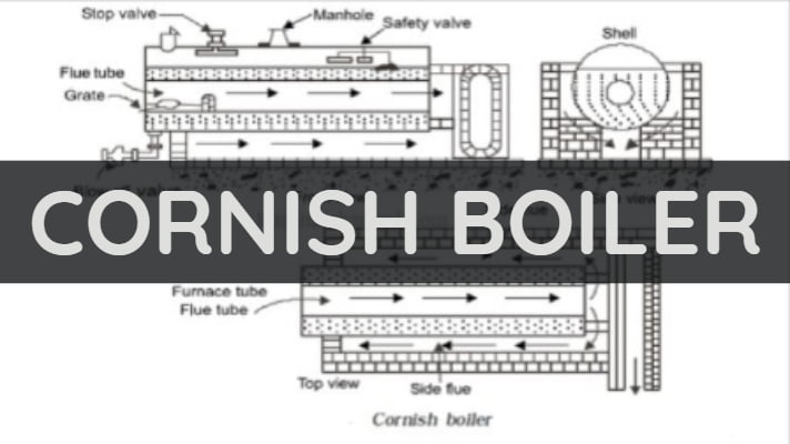 Cornish boiler overview