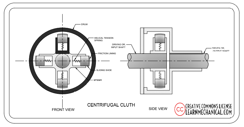 how centrifugal clutch works